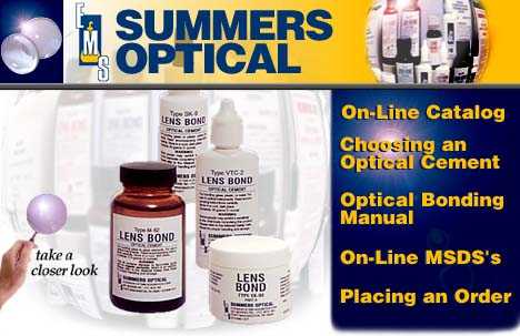 Summers Optical - Image Map